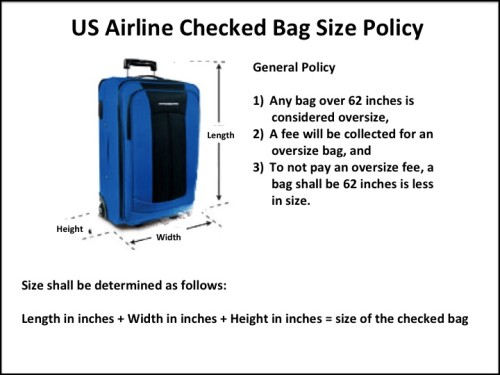 Airline Carry On Baggage Size Limits